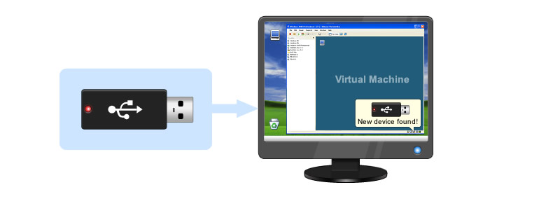 Access USB from VMware ESX, Citrix XenDesktop, Microsoft Hyper-V