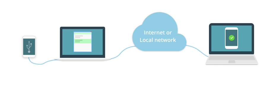 Sync your iOS device over local network or Internet!